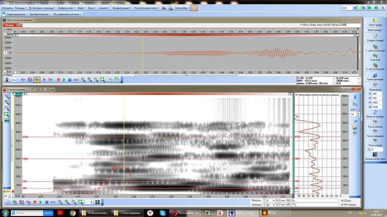 Спектрограмма звука О