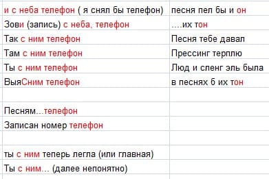 Запись ФЭГ